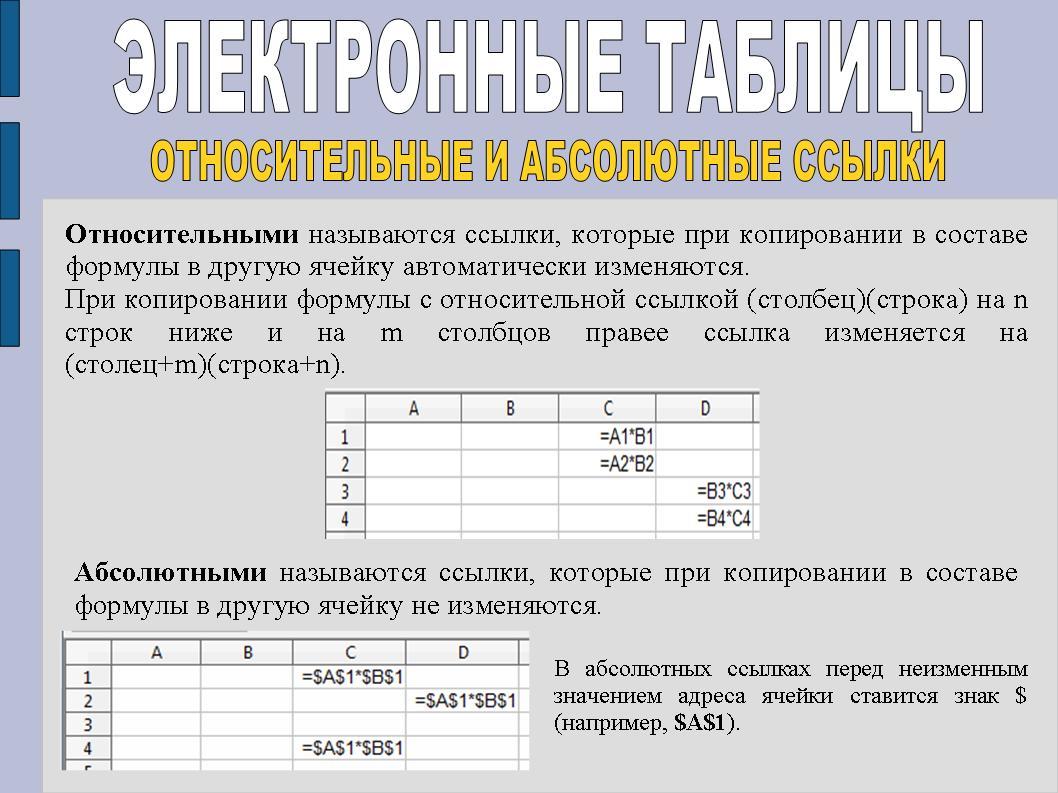 Relatívna dátumové údaje pracovné hárky stredná škola