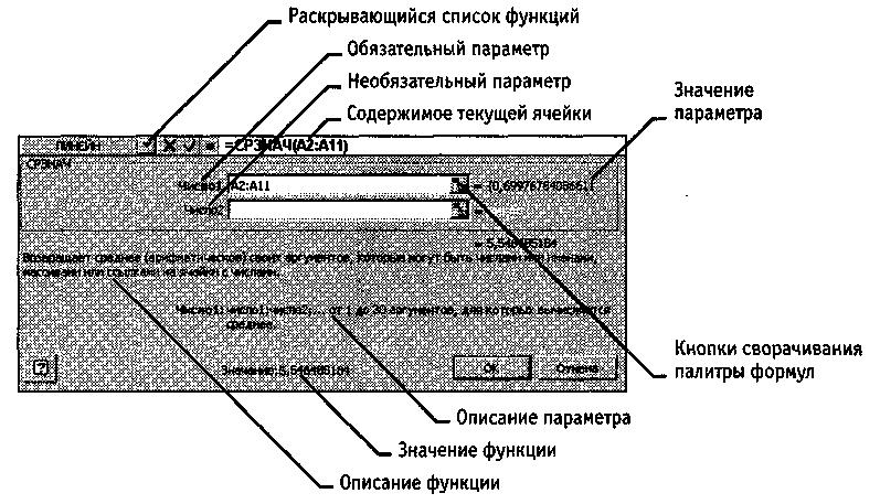 Kruhové dátumové údaje definícia