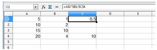 nebezpečenstvo dátumové údaje aplikácií
