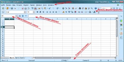 Najvyššie hodnotené dátumové údaje aplikácie